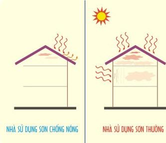 son-chong-nong-cho-tuong-nha